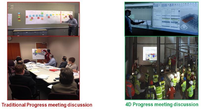 جلسه های پیشرفت کار